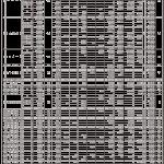 2016年会社別古紙消費実績及び順位表